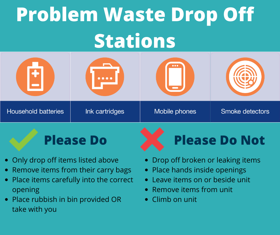 Problem Waste Drop Off Stations
