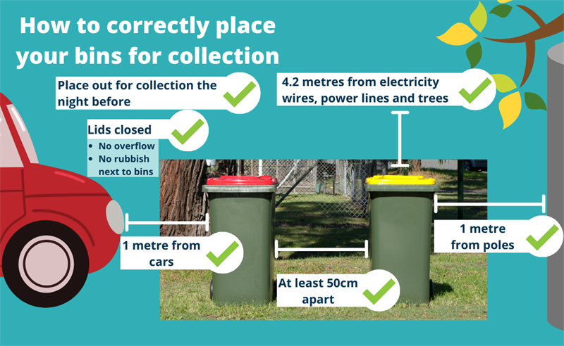 How-to-correctly-place-your-bins-for-collection-V2