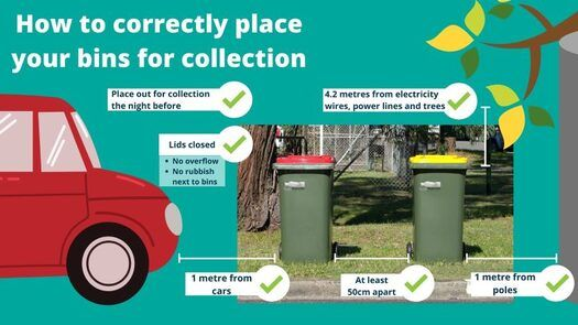 How to correctly place your bins for collection